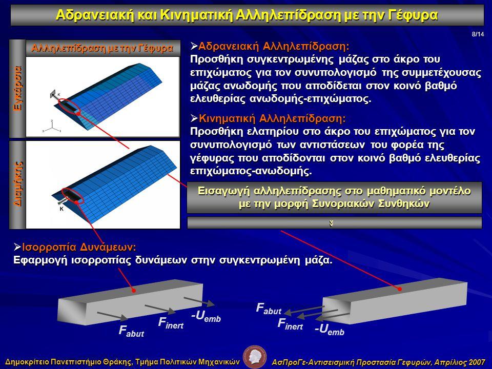 4/11 Μεθοδολογία Σχεδιασμού Μονολιθικών Γεφυρών με Συνεκτίμηση της Αλληλεπίδρασης Εδάφους Γεφυρών Μοντέλο Σχεδιασμού  Επιλογή ικανού αριθμού αντιπροσωπευτικών επιταχυνσιογραφημάτων για σχεδιασμό.