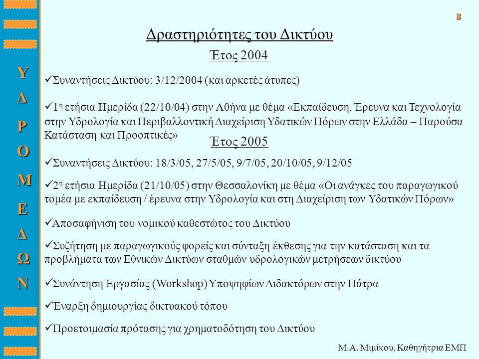 Μ.Α. Μιμίκου, Καθηγήτρια ΕΜΠ Δραστηριότητες του Δικτύου ΔYΡ O M E Δ Ω N 8 Έτος 2004 1 η ετήσια Ημερίδα (22/10/04)στην Αθήνα με θέμα «Εκπαίδευση, Έρευν