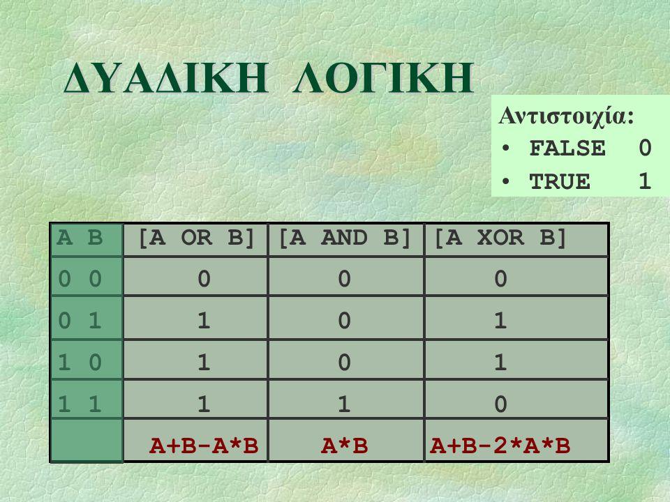 ΔΥΑΔΙΚΗ ΛΟΓΙΚΗ Αντιστοιχία: FALSE 0 TRUE 1 A B [A OR B] [A AND B] [A XOR B] 0 0 0 0 0 0 1 1 0 1 1 0 1 0 1 1 1 1 1 0 A+B-A*B A*B A+B-2*A*B