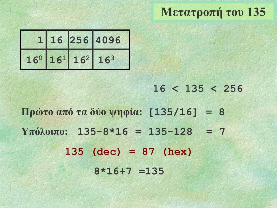 1 16 256 4096 16 0 16 1 16 2 16 3 16 < 135 < 256 Πρώτο από τα δύο ψηφία: [135/16] = 8 Υπόλοιπο: 135-8*16 = 135-128 = 7 135 (dec) = 87 (hex) 8*16+7 =135 Μετατροπή του 135