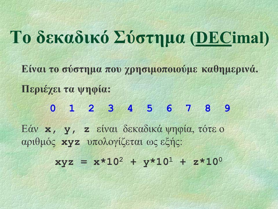 Το δεκαεξαδικό Σύστημα (HEXadecimal) Περιέχει τα ψηφία: 0 1 2 3 4 5 6 7 8 9 A B C D E F Εάν x, y, z είναι δεκαεξαδικά ψηφία, τότε ο αριθμός xyz υπολογίζεται ως εξής: xyz = x*16 2 + y*16 1 + z*16 0 (Δεκαδική τιμή)