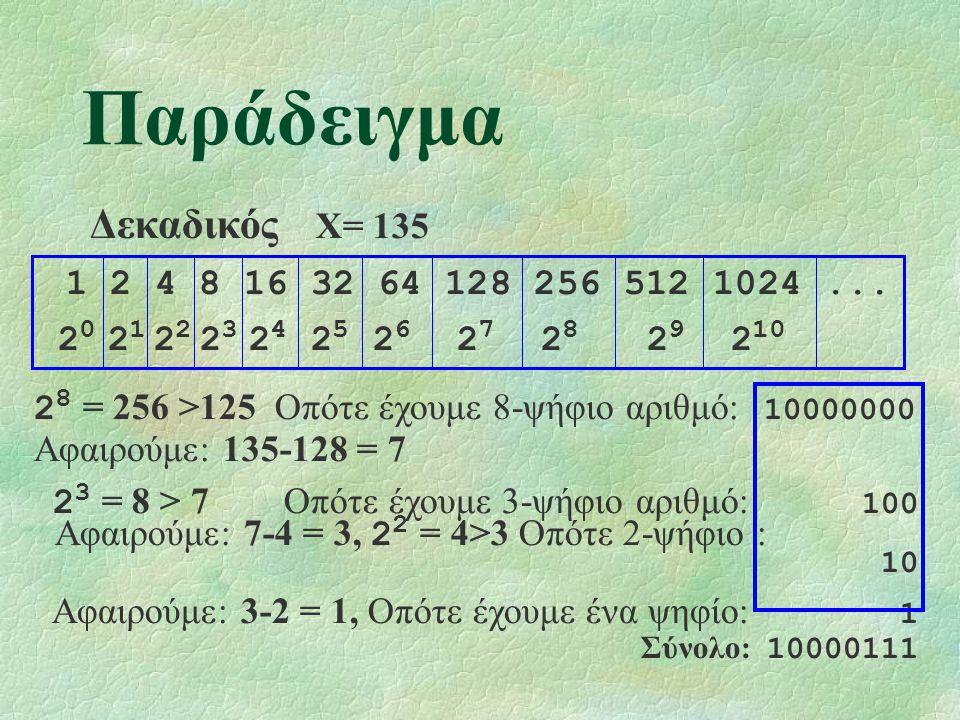 Παράδειγμα Δεκαδικός Χ= 135 1 2 4 8 16 32 64 128 256 512 1024...