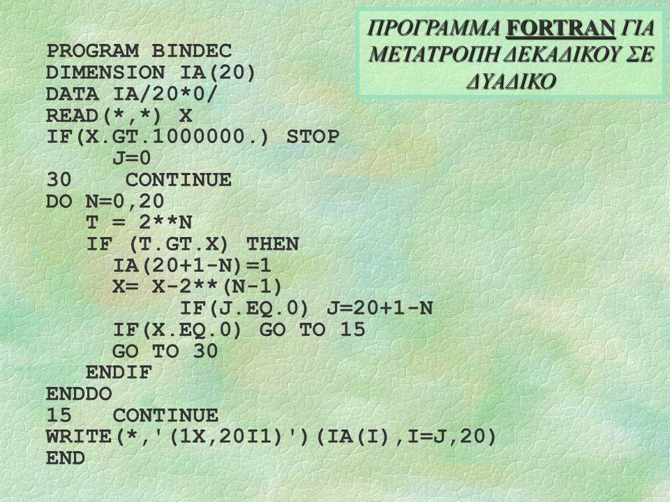 PROGRAM BINDEC DIMENSION IA(20) DATA IA/20*0/ READ(*,*) X IF(X.GT.1000000.) STOP J=0 30 CONTINUE DO N=0,20 T = 2**N IF (T.GT.X) THEN IA(20+1-N)=1 X= X-2**(N-1) IF(J.EQ.0) J=20+1-N IF(X.EQ.0) GO TO 15 GO TO 30 ENDIF ENDDO 15CONTINUE WRITE(*, (1X,20I1) )(IA(I),I=J,20) END ΠΡΟΓΡΑΜΜΑ FORTRAN ΓΙΑ ΜΕΤΑΤΡΟΠΗ ΔEKΑΔΙΚΟΥ ΣΕ ΔYΑΔΙΚΟ