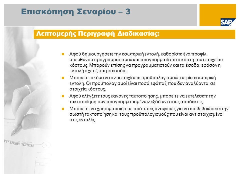 Διάγραμμα Ροής Εργασιών Εσωτερική Εντολή για Προγραμματισμό Μάρκετινγκ και Αλλων Γενικών Εξόδων Ελεγκτής Επιχείρησης Γεγονός Δεδομένα Βασικού Αρχείου Προγρ/σμός Αναφορές Δημιουργία Εσωτερικής Εντολής Καθορισμός Προφίλ Υπευθύνου Προγρ/σμού Κατάρτ.Προϋ- πολ.