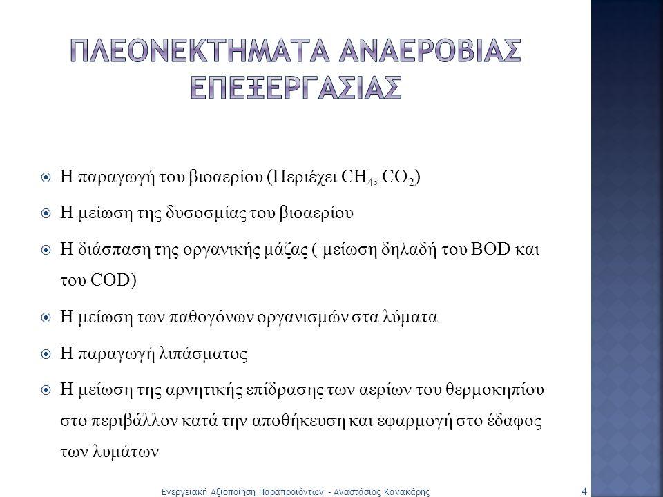 Η παραγωγή του βιοαερίου (Περιέχει CH 4, CO 2 )  Η μείωση της δυσοσμίας του βιοαερίου  Η διάσπαση της οργανικής μάζας ( μείωση δηλαδή του BOD και