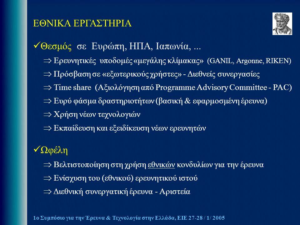 ΕΘΝΙΚΑ ΕΡΓΑΣΤΗΡΙΑ 1ο Συμπόσιο για την Έρευνα & Τεχνολογία στην Ελλάδα, ΕΙΕ 27-28 / 1/ 2005 Θεσμός σε Ευρώπη, ΗΠΑ, Ιαπωνία,...