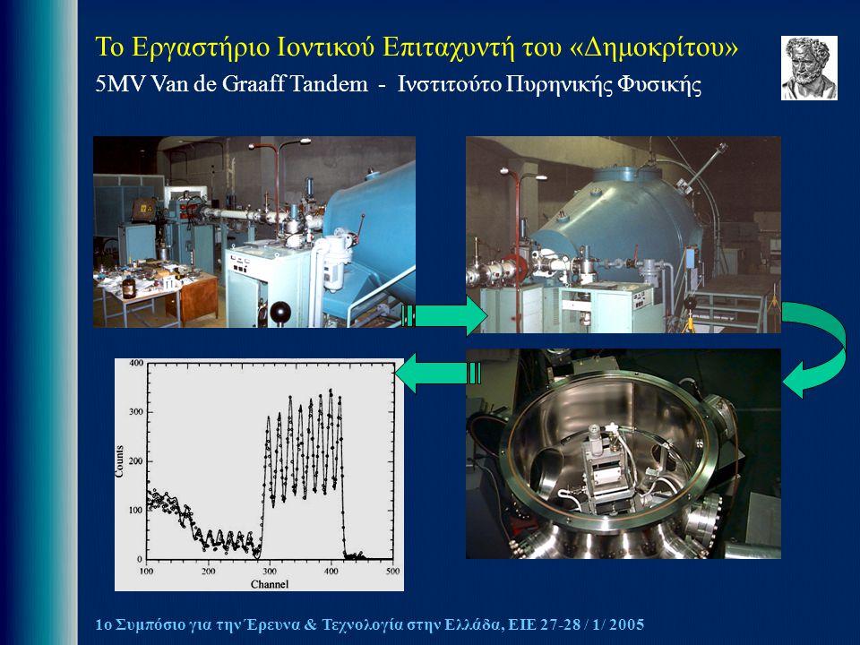 Το Εργαστήριο Ιοντικού Επιταχυντή του «Δημοκρίτου» 5MV Van de Graaff Tandem - Ινστιτούτο Πυρηνικής Φυσικής 1ο Συμπόσιο για την Έρευνα & Τεχνολογία στην Ελλάδα, ΕΙΕ 27-28 / 1/ 2005