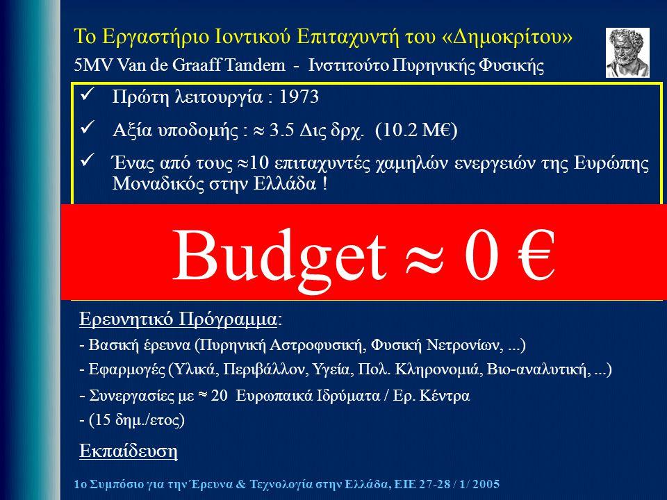 Το Εργαστήριο Ιοντικού Επιταχυντή του «Δημοκρίτου» 5MV Van de Graaff Tandem - Ινστιτούτο Πυρηνικής Φυσικής 1ο Συμπόσιο για την Έρευνα & Τεχνολογία στην Ελλάδα, ΕΙΕ 27-28 / 1/ 2005 Πρώτη λειτουργία : 1973 Αξία υποδομής :  3.5 Δις δρχ.