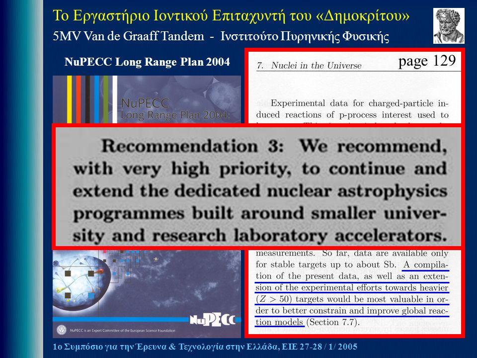 1ο Συμπόσιο για την Έρευνα & Τεχνολογία στην Ελλάδα, ΕΙΕ 27-28 / 1/ 2005 NuPECC Long Range Plan 2004 page 129 Το Εργαστήριο Ιοντικού Επιταχυντή του «Δημοκρίτου» 5MV Van de Graaff Tandem - Ινστιτούτο Πυρηνικής Φυσικής