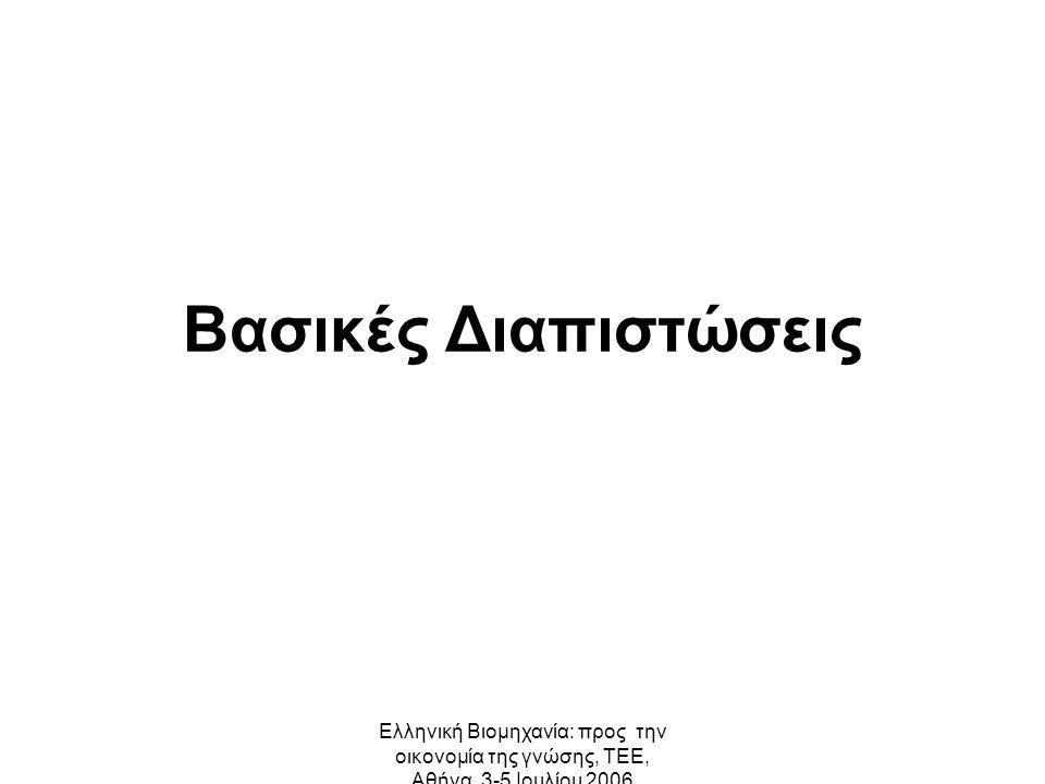 Ελληνική Βιομηχανία: προς την οικονομία της γνώσης, ΤΕΕ, Αθήνα, 3-5 Ιουλίου 2006 Βασικές Διαπιστώσεις