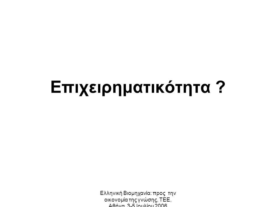 Ελληνική Βιομηχανία: προς την οικονομία της γνώσης, ΤΕΕ, Αθήνα, 3-5 Ιουλίου 2006 Επιχειρηματικότητα