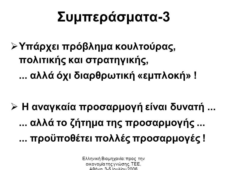 Ελληνική Βιομηχανία: προς την οικονομία της γνώσης, ΤΕΕ, Αθήνα, 3-5 Ιουλίου 2006 Συμπεράσματα-3  Υπάρχει πρόβλημα κουλτούρας, πολιτικής και στρατηγικής,...