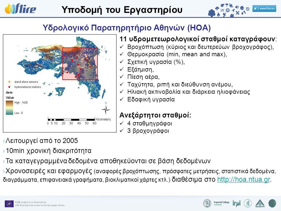 11 υδρομετεωρολογικοί σταθμοί καταγράφουν: Βροχόπτωση (κύριος και δευτερεύων βροχογράφος), Θερμοκρασία (min, mean and max), Σχετική υγρασία (%), Εξάτμιση, Πίεση αέρα, Ταχύτητα, ριπή και διεύθυνση ανέμου, Ηλιακή ακτινοβολία και διάρκεια ηλιοφάνειας Εδαφική υγρασία Ανεξάρτητοι σταθμοί: 4 σταθμηγράφοι 3 βροχογράφοι  Λειτουργεί από το 2005  10min χρονική διακριτότητα  Τα καταγεγραμμένα δεδομένα αποθηκεύονται σε βάση δεδομένων  Χρονοσειρές και εφαρμογές (αναφορές βροχόπτωσης, πρόσφατες μετρήσεις, στατιστικά δεδομένα, διαγράμματα, επιφανειακά γραφήματα, βιοκλιματικοί χάρτες κτλ.) διαθέσιμα στο http://hoa.ntua.gr.http://hoa.ntua.gr Υδρολογικό Παρατηρητήριο Αθηνών (HOA) Υποδομή του Εργαστηρίου