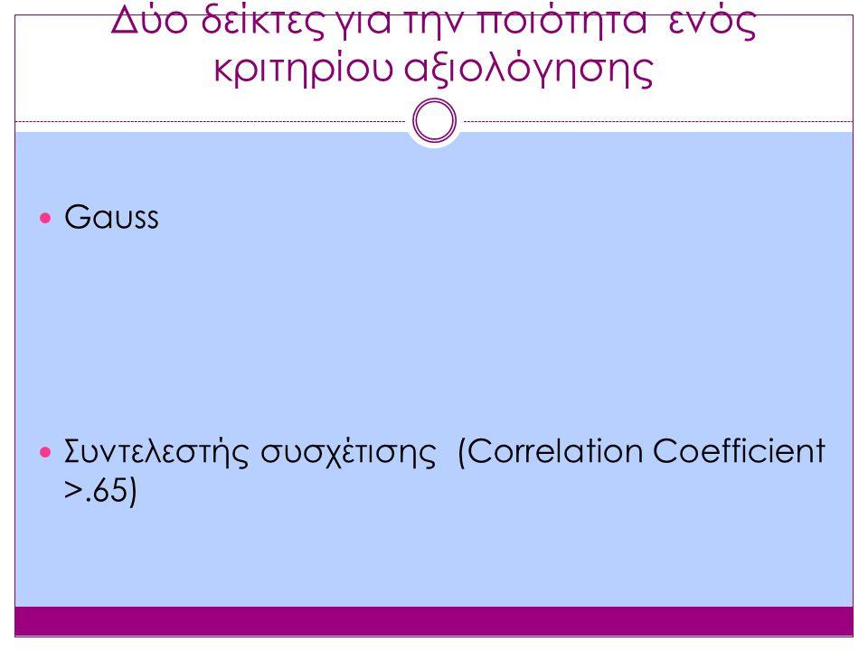 Δύο δείκτες για την ποιότητα ενός κριτηρίου αξιολόγησης Gauss Συντελεστής συσχέτισης (Correlation Coefficient >.65)