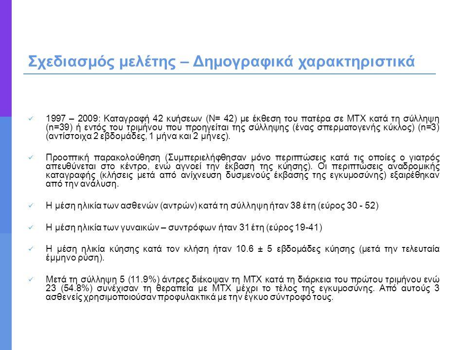 1997 – 2009: Καταγραφή 42 κυήσεων (Ν= 42) με έκθεση του πατέρα σε ΜΤΧ κατά τη σύλληψη (n=39) ή εντός του τριμήνου που προηγείται της σύλληψης (ένας σπ