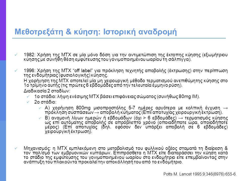 Συμπεράσματα MTX: ανταγωνιστής φυλλικού οξέος.