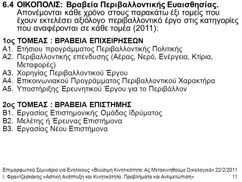6.4ΟΙΚΟΠΟΛΙΣ: Βραβεία Περιβαλλοντικής Ευαισθησίας.