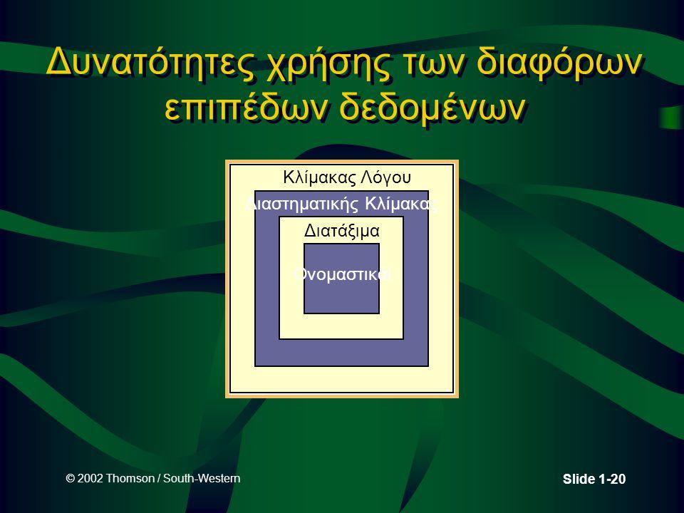 © 2002 Thomson / South-Western Slide 1-20 Δυνατότητες χρήσης των διαφόρων επιπέδων δεδομένων Ονομαστικάl Διατάξιμα Διαστηματικής Κλίμακας Κλίμακας Λόγ