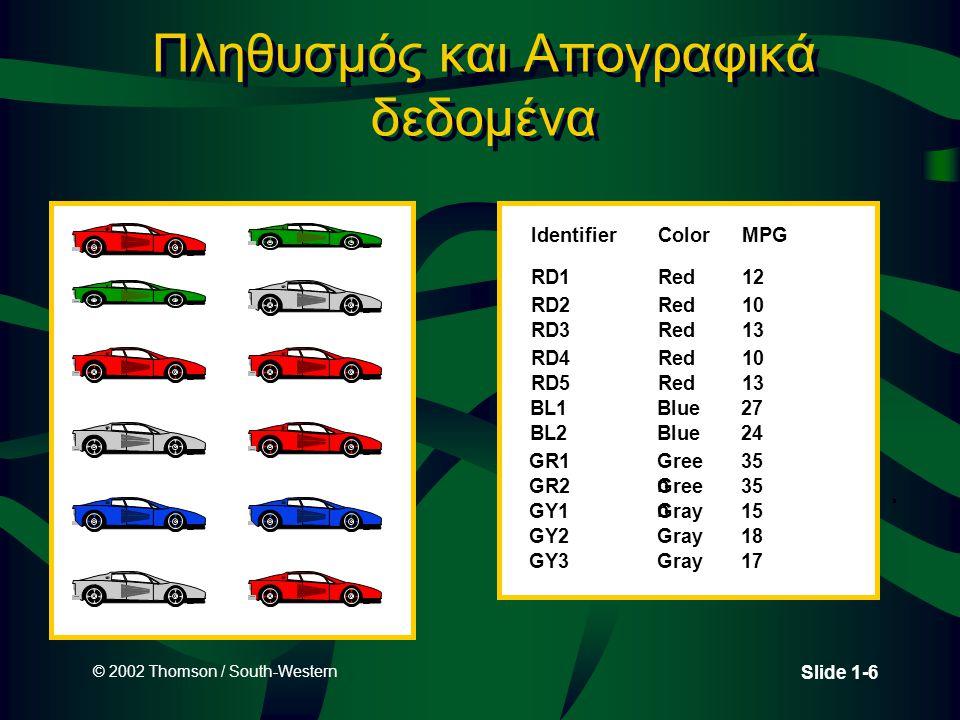 © 2002 Thomson / South-Western Slide 1-7 Δειγματικά Δεδομένα IdentifierColorMPG RD2Red10 RD5Red13 GR1Gree n 35 GY2Gray18