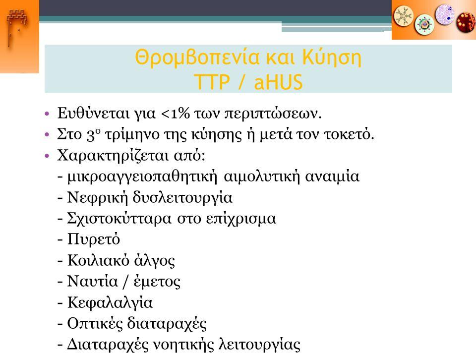 Θρομβοπενία και Κύηση ΤΤΡ / aHUS Ευθύνεται για <1% των περιπτώσεων. Στο 3 ο τρίμηνο της κύησης ή μετά τον τοκετό. Χαρακτηρίζεται από: - μικροαγγειοπαθ
