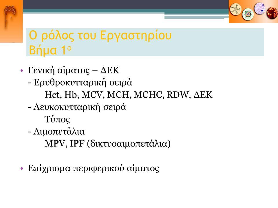 Ο ρόλος του Εργαστηρίου Βήμα 1 ο Γενική αίματος – ΔΕΚ - Ερυθροκυτταρική σειρά Hct, Hb, MCV, MCH, MCHC, RDW, ΔΕΚ - Λευκοκυτταρική σειρά Τύπος - Αιμοπετ