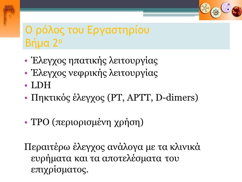 Ο ρόλος του Εργαστηρίου Βήμα 2 ο Έλεγχος ηπατικής λειτουργίας Έλεγχος νεφρικής λειτουργίας LDH Πηκτικός έλεγχος (PT, APTT, D-dimers) ΤΡΟ (περιορισμένη