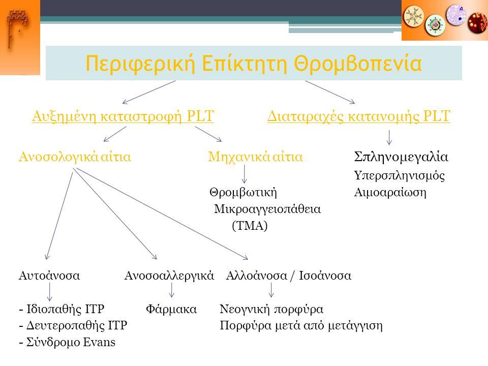 Περιφερική Επίκτητη Θρομβοπενία Αυξημένη καταστροφή PLT Διαταραχές κατανομής PLT Ανοσολογικά αίτια Μηχανικά αίτιαΣπληνομεγαλία Υπερσπληνισμός Θρομβωτι