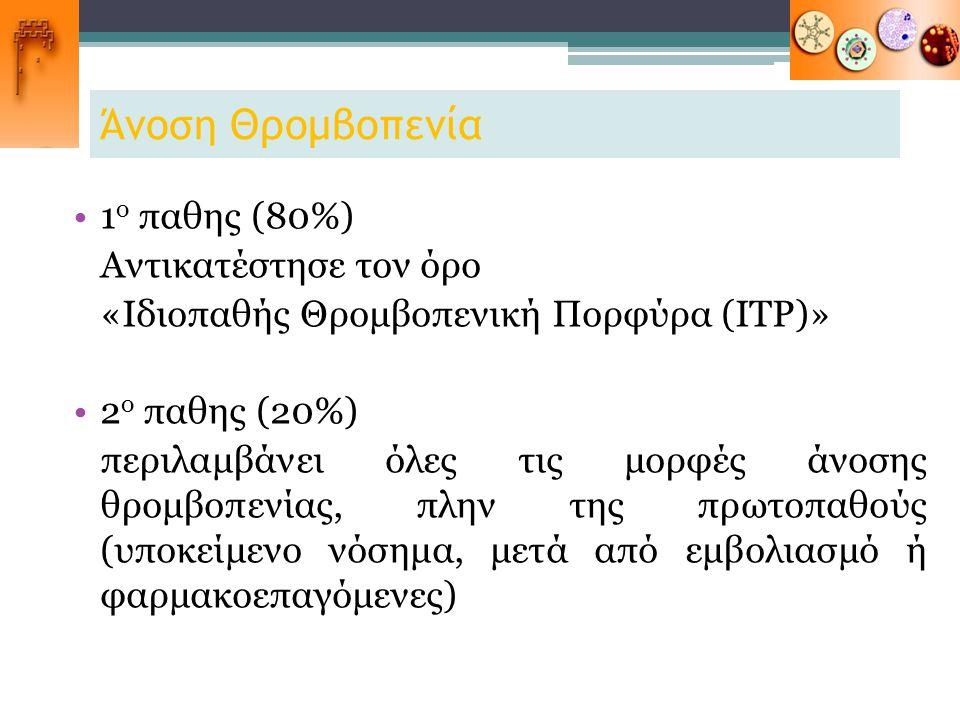 Άνοση Θρομβοπενία 1 ο παθης (80%) Αντικατέστησε τον όρο «Ιδιοπαθής Θρομβοπενική Πορφύρα (ITP)» 2 ο παθης (20%) περιλαμβάνει όλες τις μορφές άνοσης θρο