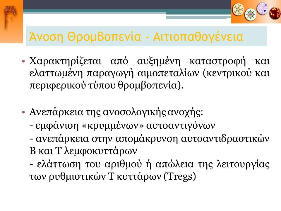 Άνοση Θρομβοπενία - Αιτιοπαθογένεια Χαρακτηρίζεται από αυξημένη καταστροφή και ελαττωμένη παραγωγή αιμοπεταλίων (κεντρικού και περιφερικού τύπου θρομβ