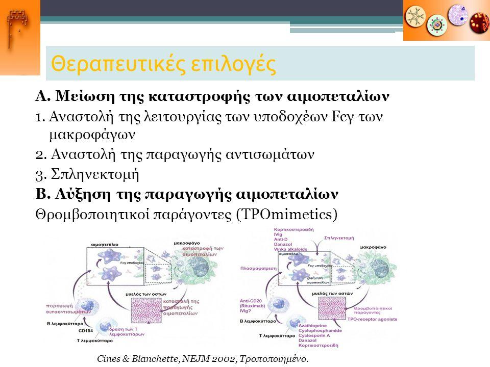Θεραπευτικές επιλογές Α. Μείωση της καταστροφής των αιμοπεταλίων 1. Αναστολή της λειτουργίας των υποδοχέων Fcγ των μακροφάγων 2. Αναστολή της παραγωγή