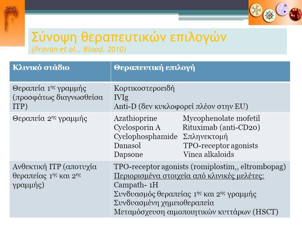 Σύνοψη θεραπευτικών επιλογών (Provan et al., Blood. 2010) Κλινικό στάδιοΘεραπευτική επιλογή Θεραπεία 1 ης γραμμής (προσφάτως διαγνωσθείσα ITP) Κορτικο