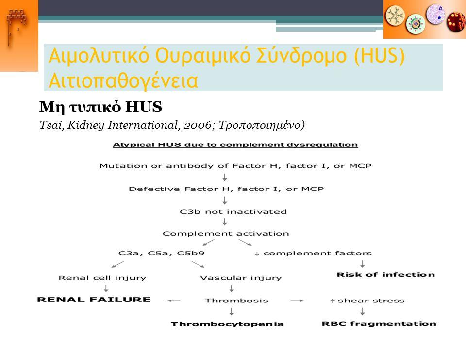 Αιμολυτικό Ουραιμικό Σύνδρομο (HUS) Αιτιοπαθογένεια Μη τυπικό HUS Tsai, Kidney International, 2006; Τροποποιημένο)