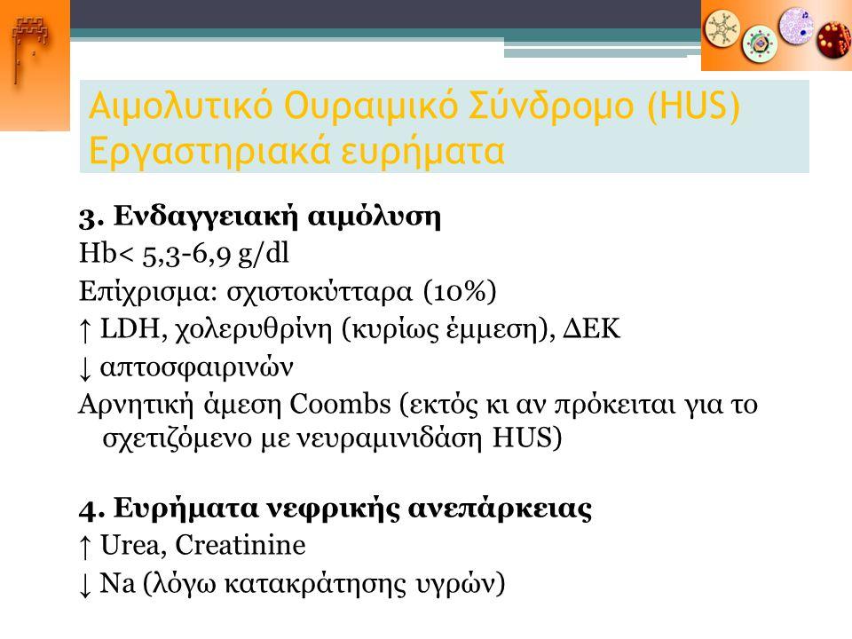 Αιμολυτικό Ουραιμικό Σύνδρομο (HUS) Εργαστηριακά ευρήματα 3. Ενδαγγειακή αιμόλυση Hb< 5,3-6,9 g/dl Επίχρισμα: σχιστοκύτταρα (10%) ↑ LDH, χολερυθρίνη (