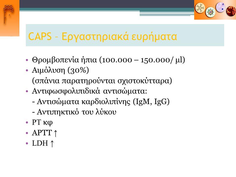 CAPS – Εργαστηριακά ευρήματα Θρομβοπενία ήπια (100.000 – 150.000/ μl) Αιμόλυση (30%) (σπάνια παρατηρούνται σχιστοκύτταρα) Αντιφωσφολιπιδικά αντισώματα