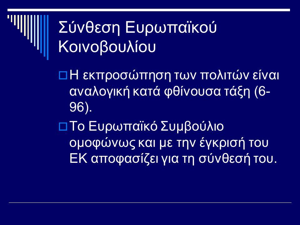 Σύνθεση Ευρωπαϊκού Κοινοβουλίου  Η εκπροσώπηση των πολιτών είναι αναλογική κατά φθίνουσα τάξη (6- 96).