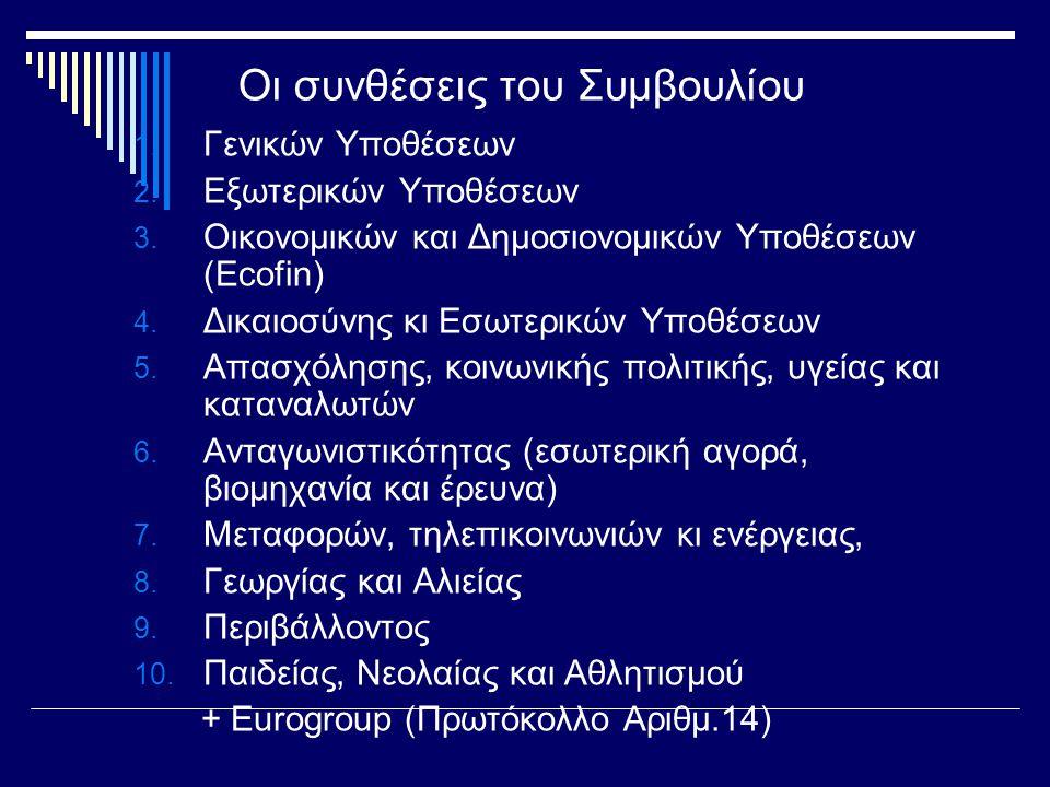 Οι συνθέσεις του Συμβουλίου 1.Γενικών Υποθέσεων 2.