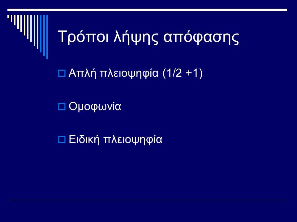Τρόποι λήψης απόφασης  Απλή πλειοψηφία (1/2 +1)  Ομοφωνία  Ειδική πλειοψηφία