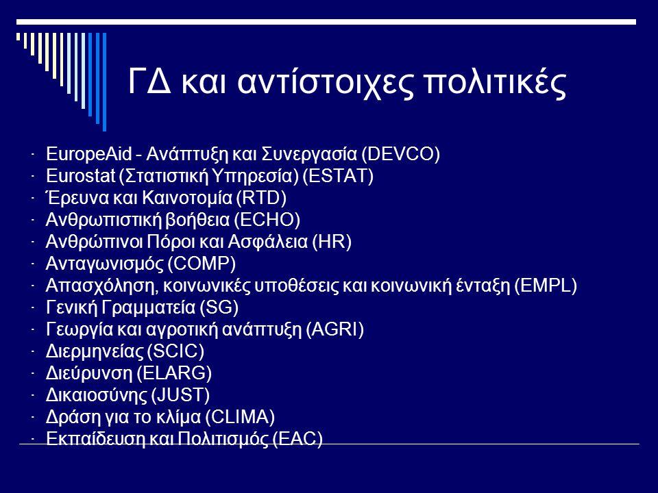 ΓΔ και αντίστοιχες πολιτικές · EuropeAid - Ανάπτυξη και Συνεργασία (DEVCO) · Eurostat (Στατιστική Υπηρεσία) (ESTAT) · Έρευνα και Καινοτομία (RTD) · Ανθρωπιστική βοήθεια (ECHO) · Ανθρώπινοι Πόροι και Ασφάλεια (HR) · Ανταγωνισμός (COMP) · Απασχόληση, κοινωνικές υποθέσεις και κοινωνική ένταξη (EMPL) · Γενική Γραμματεία (SG) · Γεωργία και αγροτική ανάπτυξη (AGRI) · Διερμηνείας (SCIC) · Διεύρυνση (ELARG) · Δικαιοσύνης (JUST) · Δράση για το κλίμα (CLIMA) · Εκπαίδευση και Πολιτισμός (EAC)
