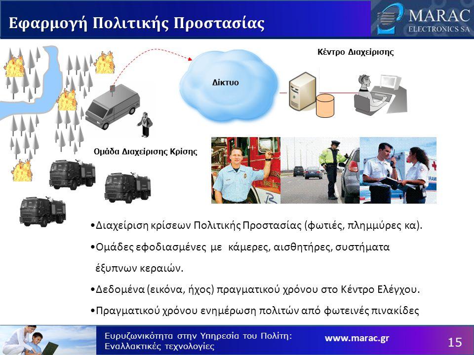 Ευρυζωνικότητα στην Υπηρεσία του Πολίτη: Εναλλακτικές τεχνολογίες Κέντρο Διαχείρισης Δίκτυο Ομάδα Διαχείρισης Κρίσης Εφαρμογή Πολιτικής Προστασίας 15 Διαχείριση κρίσεων Πολιτικής Προστασίας (φωτιές, πλημμύρες κα).