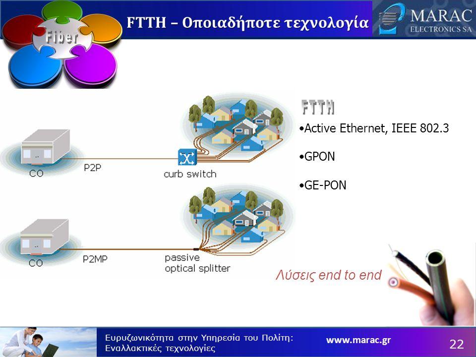 www.marac.gr Ευρυζωνικότητα στην Υπηρεσία του Πολίτη: Εναλλακτικές τεχνολογίες Active Ethernet, ΙΕΕΕ 802.3 GPON GE-PON FTTH – Οποιαδήποτε τεχνολογία F