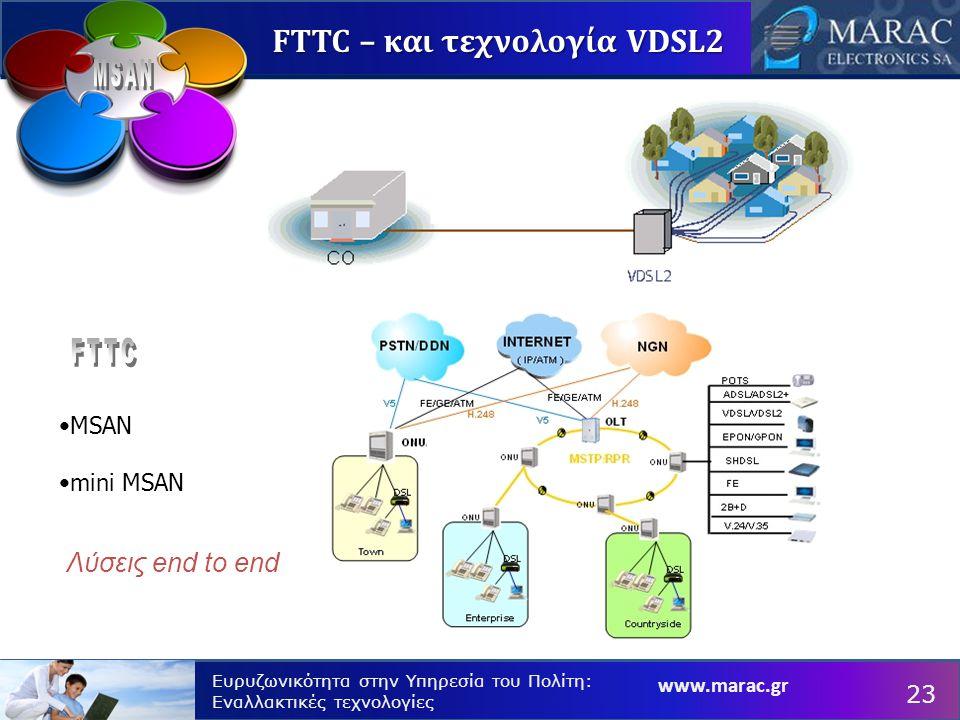 www.marac.gr Ευρυζωνικότητα στην Υπηρεσία του Πολίτη: Εναλλακτικές τεχνολογίες 23 MSAN mini MSAN FTTC – και τεχνολογία VDSL2 Λύσεις end to end