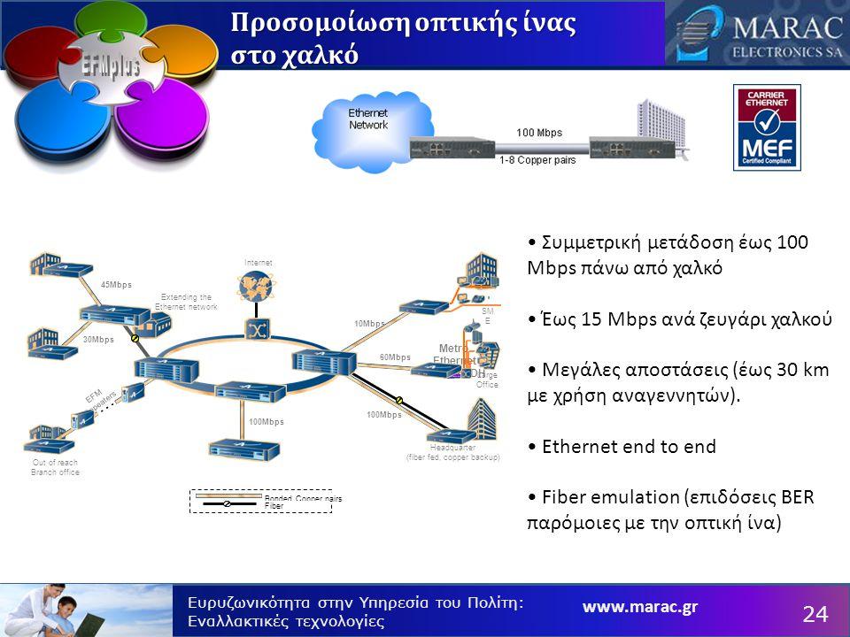 www.marac.gr Ευρυζωνικότητα στην Υπηρεσία του Πολίτη: Εναλλακτικές τεχνολογίες Συμμετρική μετάδοση έως 100 Mbps πάνω από χαλκό Έως 15 Μbps ανά ζευγάρι
