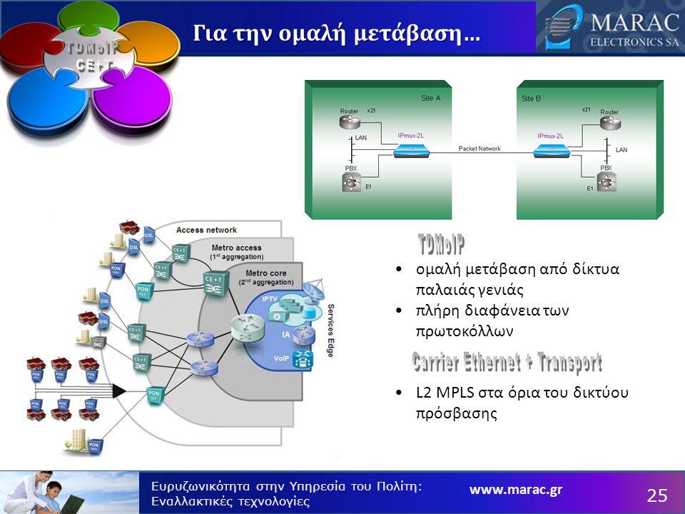 www.marac.gr Ευρυζωνικότητα στην Υπηρεσία του Πολίτη: Εναλλακτικές τεχνολογίες ομαλή μετάβαση από δίκτυα παλαιάς γενιάς πλήρη διαφάνεια των πρωτοκόλλων L2 MPLS στα όρια του δικτύου πρόσβασης 25 Για την ομαλή μετάβαση…