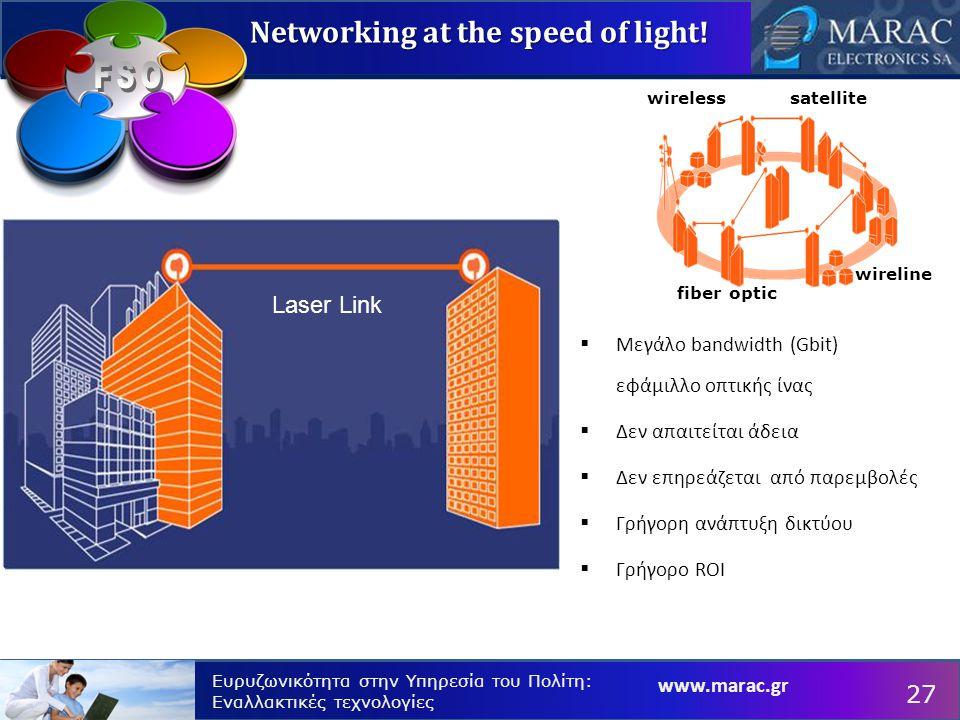 www.marac.gr Ευρυζωνικότητα στην Υπηρεσία του Πολίτη: Εναλλακτικές τεχνολογίες 27 satellite wireline wireless fiber optic  Μεγάλο bandwidth (Gbit) εφάμιλλο οπτικής ίνας  Δεν απαιτείται άδεια  Δεν επηρεάζεται από παρεμβολές  Γρήγορη ανάπτυξη δικτύου  Γρήγορο RΟΙ Networking at the speed of light.