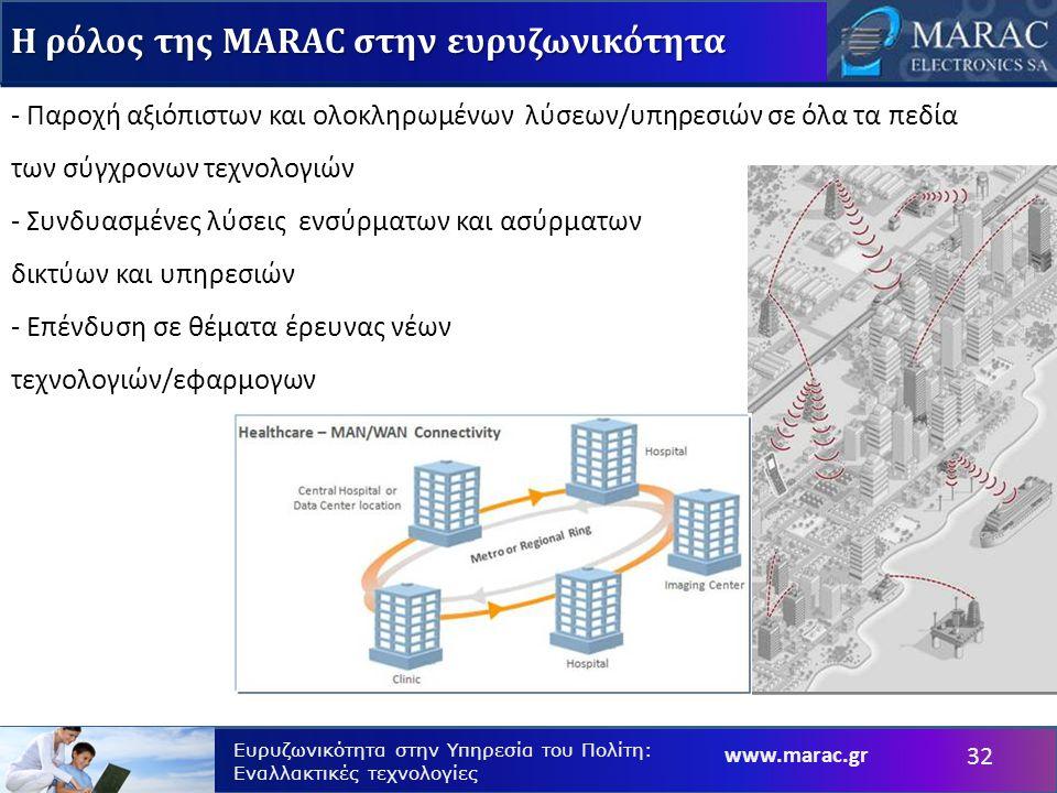 www.marac.gr Ευρυζωνικότητα στην Υπηρεσία του Πολίτη: Εναλλακτικές τεχνολογίες 32 Η ρόλος της MARAC στην ευρυζωνικότητα - Παροχή αξιόπιστων και ολοκληρωμένων λύσεων/υπηρεσιών σε όλα τα πεδία των σύγχρονων τεχνολογιών - Συνδυασμένες λύσεις ενσύρματων και ασύρματων δικτύων και υπηρεσιών - Επένδυση σε θέματα έρευνας νέων τεχνολογιών/εφαρμογων
