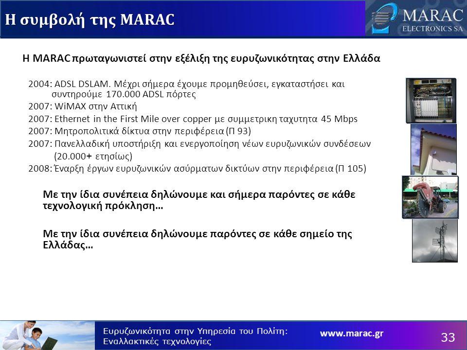 www.marac.gr Ευρυζωνικότητα στην Υπηρεσία του Πολίτη: Εναλλακτικές τεχνολογίες Η συμβολή της MARAC Η MARAC πρωταγωνιστεί στην εξέλιξη της ευρυζωνικότη