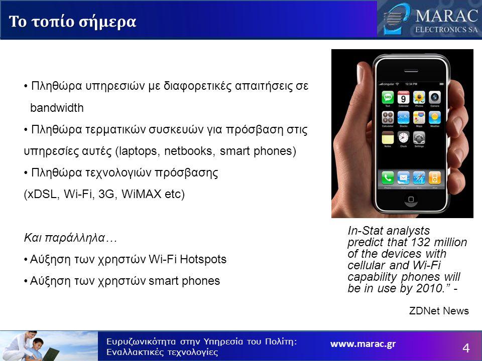 www.marac.gr Ευρυζωνικότητα στην Υπηρεσία του Πολίτη: Εναλλακτικές τεχνολογίες Νέες ανάγκες για περισσότερο bandwidth Τηλεϊατρική Διαδίκτυο παντού Τηλεόραση Gaming Έξυπνα Σπίτια/Οικισμοί Εικονοδιάσκεψη Τηλεφωνία Τηλεργασία Τηλεκπαίδευση 5