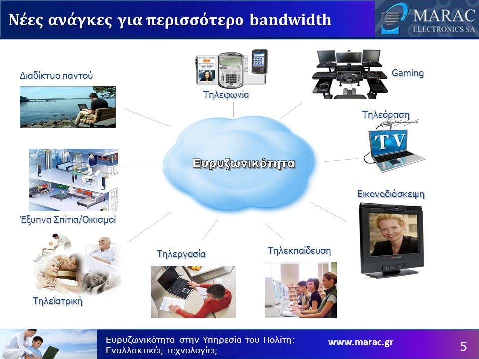 www.marac.gr Ευρυζωνικότητα στην Υπηρεσία του Πολίτη: Εναλλακτικές τεχνολογίες Νέες ανάγκες για περισσότερο bandwidth Τηλεϊατρική Διαδίκτυο παντού Τηλ