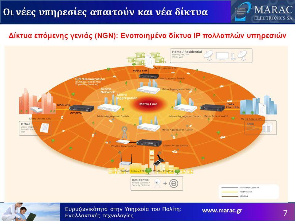 www.marac.gr Ευρυζωνικότητα στην Υπηρεσία του Πολίτη: Εναλλακτικές τεχνολογίες Οι νέες υπηρεσίες απαιτούν και νέα δίκτυα 7 Δίκτυα επόμενης γενιάς (NGN