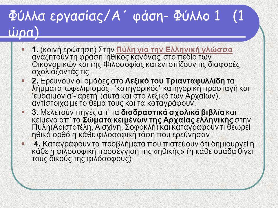 Φύλλα εργασίας/Α΄ φάση- Φύλλο 1 (1 ώρα)  1. (κοινή ερώτηση) Στην Πύλη για την Ελληνική γλώσσα αναζητούν τη φράση 'ηθικός κανόνας' στο πεδίο των Οικον